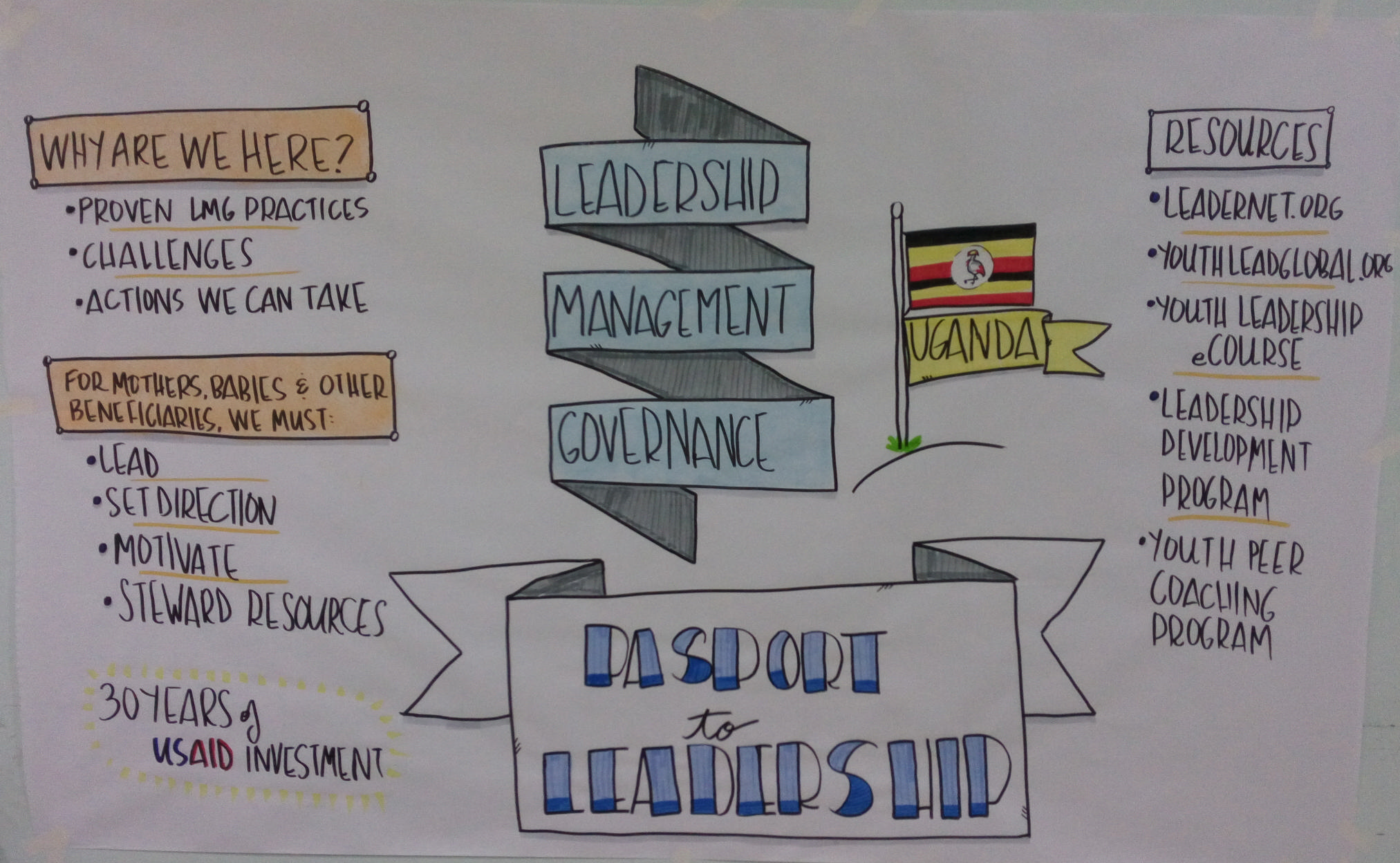 Of USAID's Leadership, Management & Governance Project; a graphical story